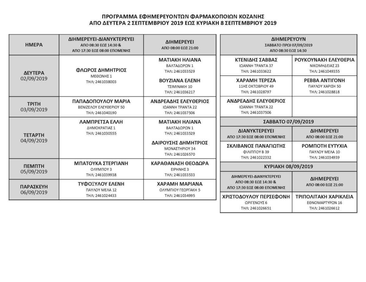 Εφημερίες φαρμακείων Πτολεμαΐδας και Κοζάνης από 2 έως 8 Σεπτεμβρίου 14