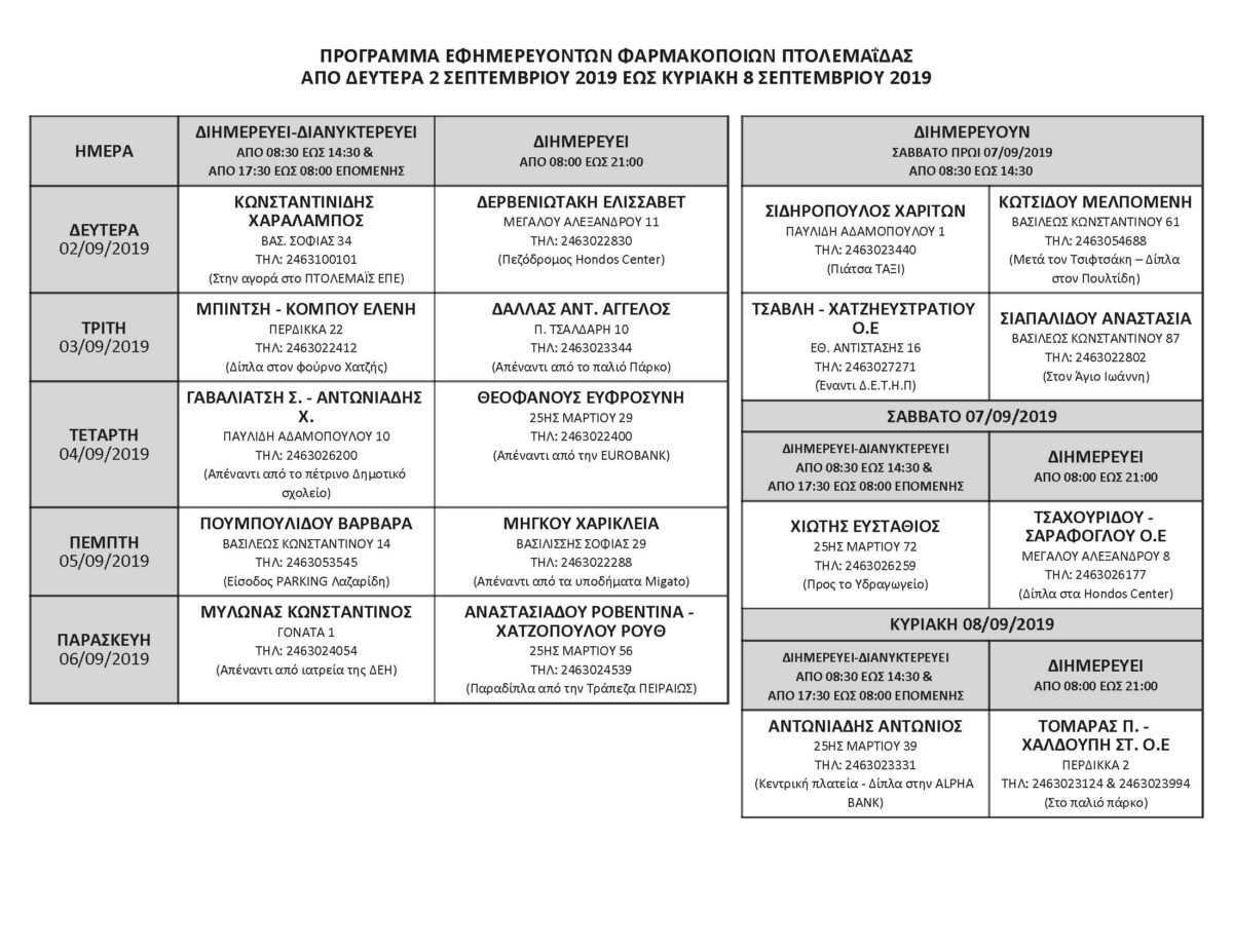 Εφημερίες φαρμακείων Πτολεμαΐδας και Κοζάνης από 2 έως 8 Σεπτεμβρίου 13