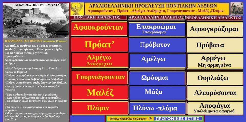 λέξειςκαι φράσεις τη ποντιακής διαλέκτου μεαρχαιοελληνικές ρίζες αφουκρούνταν, πρόατ' ,αλμέγω. ανάλμεχτα, γουρνιάγουνταν, μαλέζ ,πλύμιν–της δέσποιναςμιχαηλίδου καπλάνογλου 1