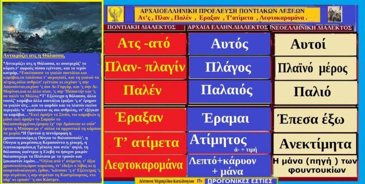 λέξεις και φράσεις τη ποντιακής διαλέκτου με αρχαιοελληνικές ρίζες ατ'ς, πλαν , παλέν , εραξαν ,τ' ατίμετα , λεφτοκαρομάνα