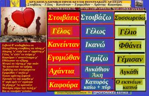 Λέξεις και φράσεις της ποντιακής διαλέκτου με αρχαιοελληνικές ρίζες Στοιβάεις- Γέλος - Κανείνταν – Εγομώθαν – Αχάντι͜α-Καφούρα