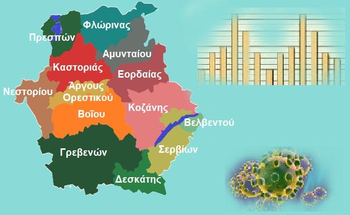Ο αριθμός των ενεργών κρουσμάτων της Περιφέρειας Δυτικής Μακεδονίας από 9/8 έως 22/8 2021