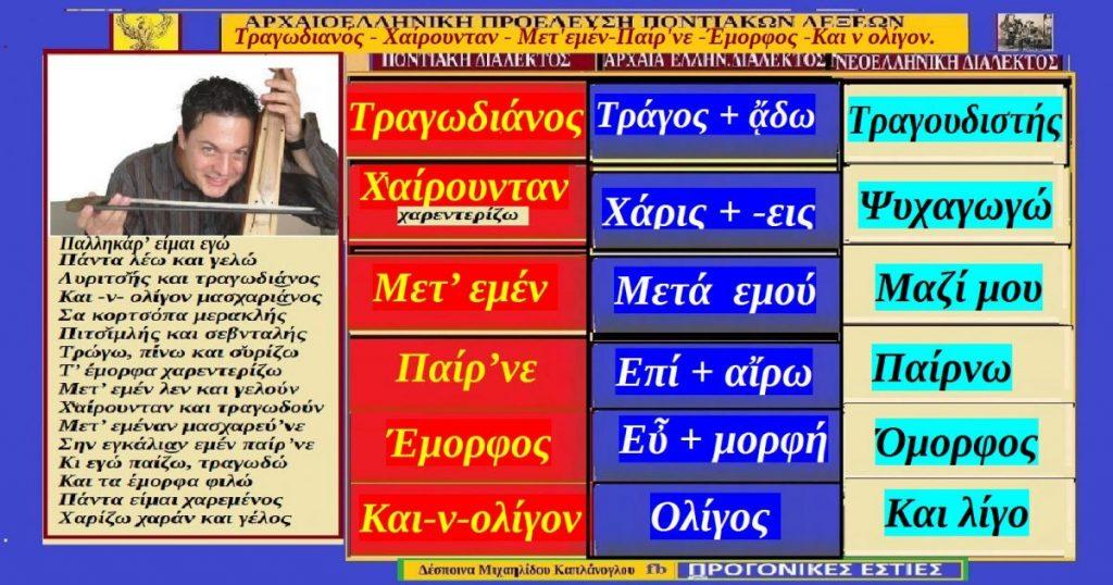Λέξεις και φράσεις τη ποντιακής διαλέκτου με αρχαιοελληνικές ρίζες Τραγωδι͜άνος , Χͮαίρουνταν, Μετ' εμέν , Παίρ'νε , Έμορφος , Και -ν- ολίγον