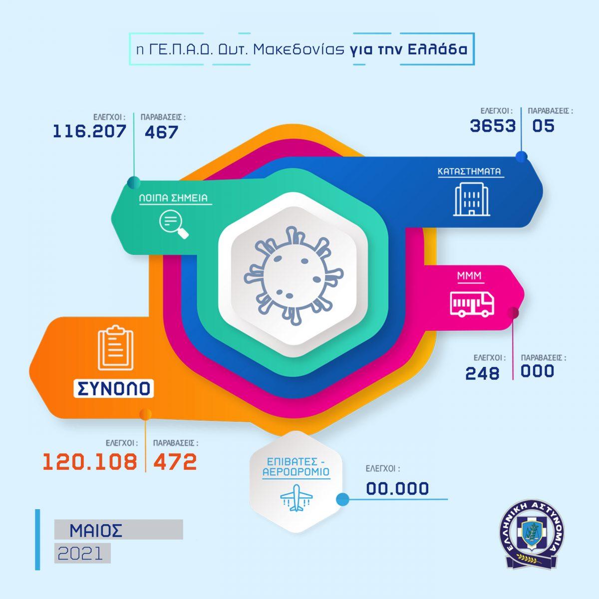 06062021gepaddytmakedonias infographic 002