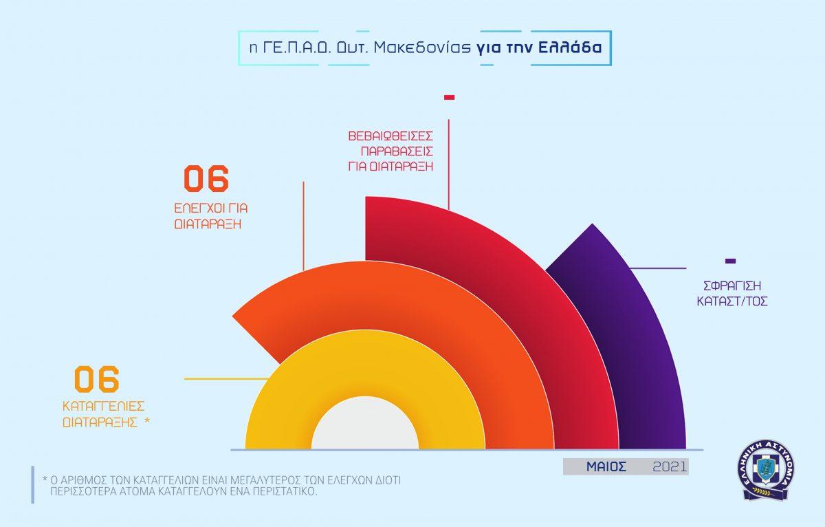 06062021gepaddytmakedonias infographic 003