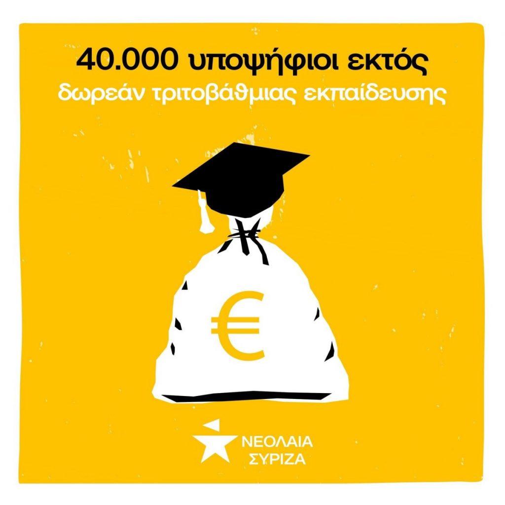 Η κυβέρνηση βάζει λουκέτο στο Πανεπιστήμιο Δυτικής Μακεδονίας.
