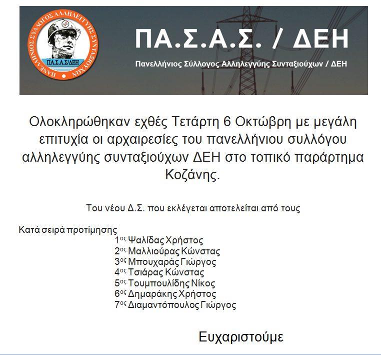 Ολοκληρώθηκαν εχθές Τετάρτη 6 Οκτώβρη με μεγάλη επιτυχία οι αρχαιρεσίες του πανελλήνιου συλλόγου αλληλεγγύης συνταξιούχων ΔΕΗ στο τοπικό παράρτημα Κοζάνης.